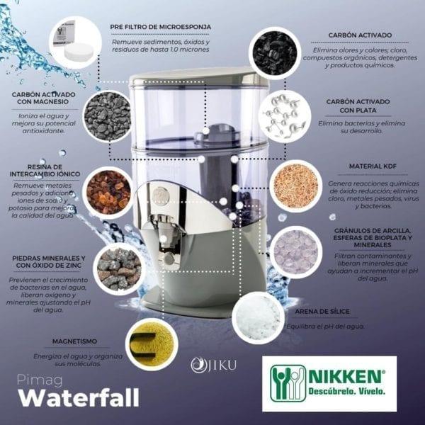 Sistema de Agua Waterfall